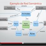 Captura-youtube-semantica